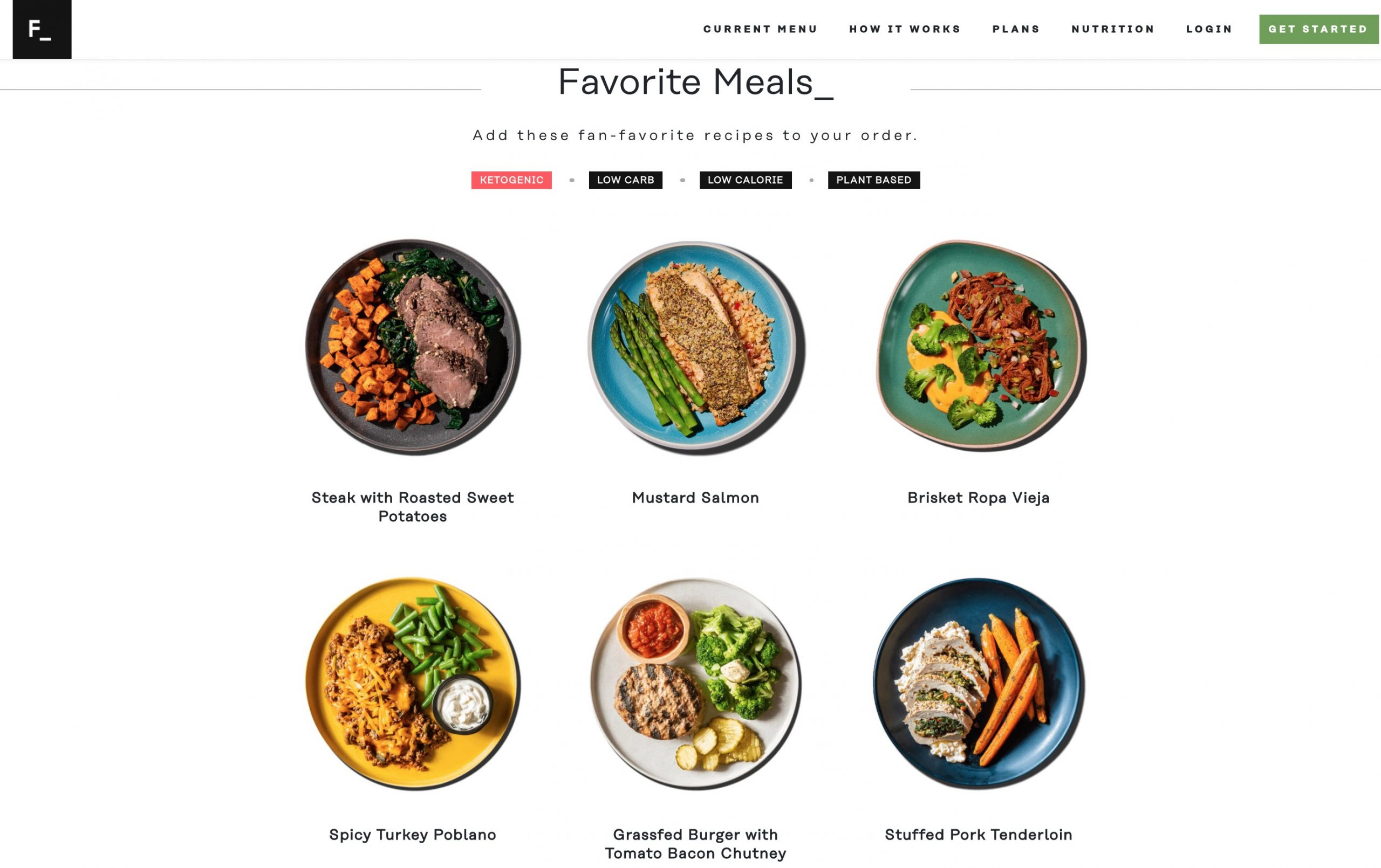 Factor75 favorite meals