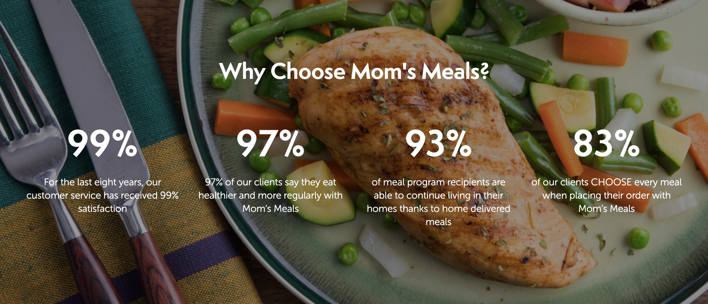moms meals why choose